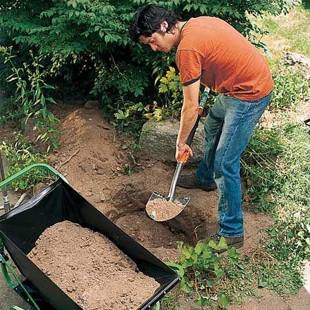 Creer Une Fontaine De Jardin Soi Meme Le Guide Pas A Pas